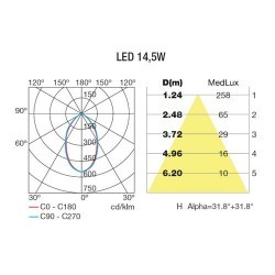 Proiettore LED 11W 850LM 4000K in alluminio color grigio - SKADE